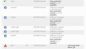 Factory Status showing packages from GNOME:Factory